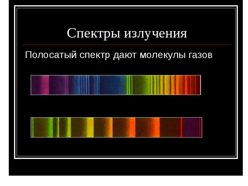 Что такое спектр