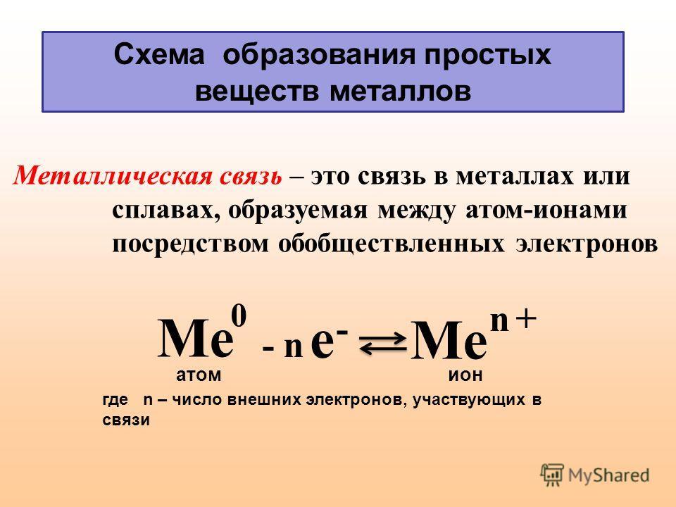 2.5. металлическая связь