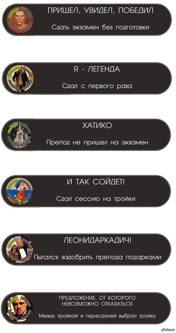 Игровые достижения