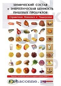 Что такое пищевая и энергетическая ценность продуктов?
