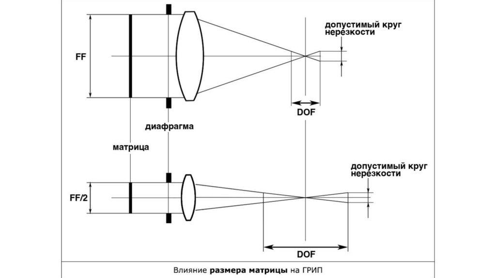 Симптомы диафрагмальной грыжи у взрослых: клиническая картина и признаки острой дг