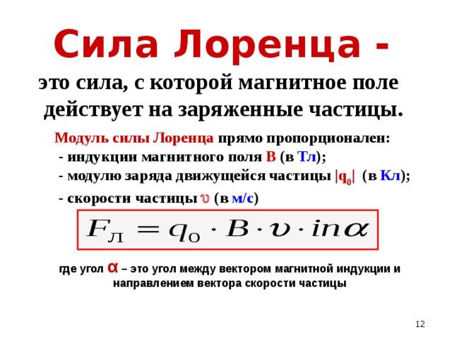 Сила лоренца • ru.knowledgr.com