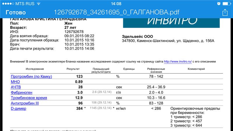 D-димер — википедия. что такое d-димер