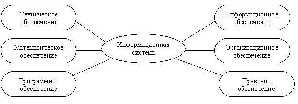 Значение слова «структура» в 10 онлайн словарях даль, ожегов, ефремова и др. - glosum.ru