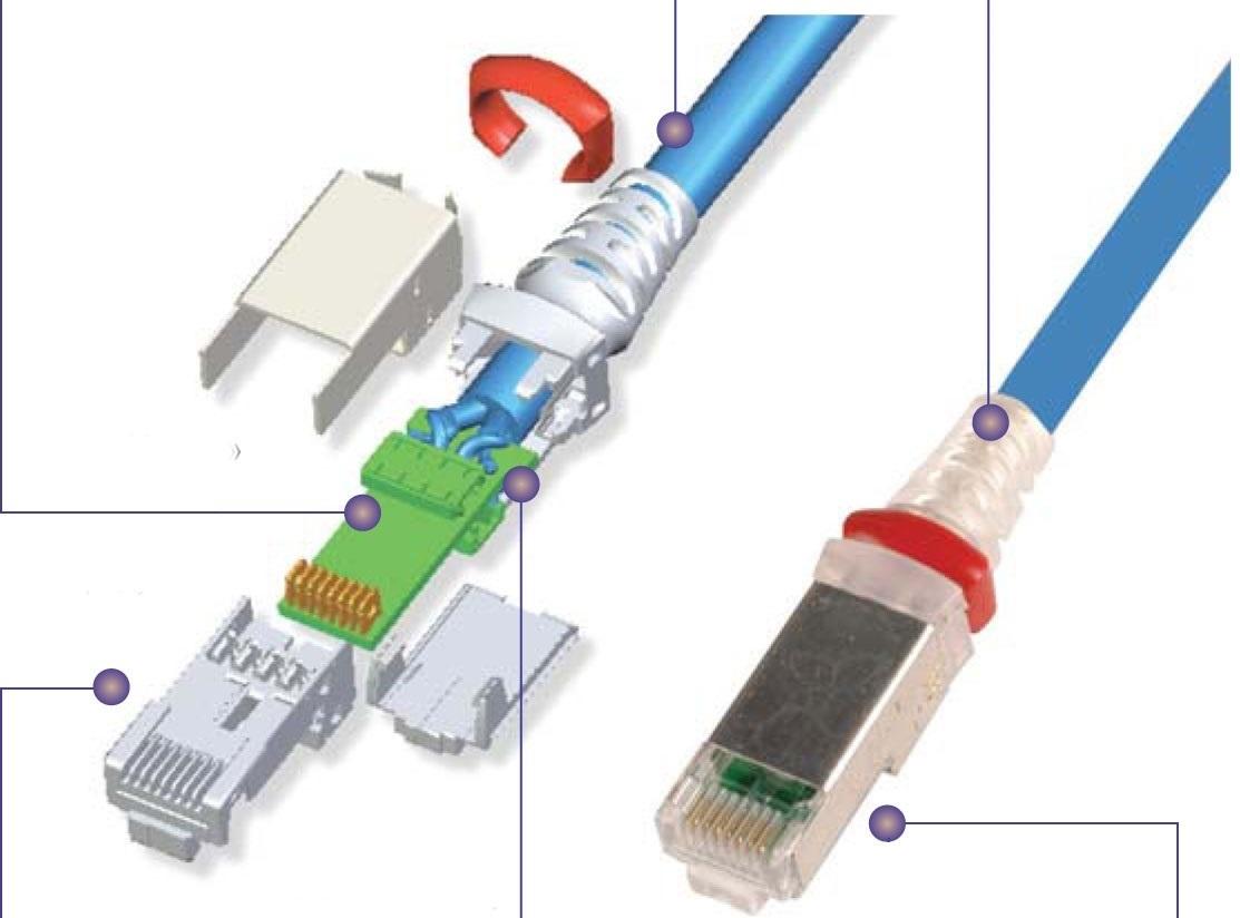 Что такое патч корд - категории, кроссовер, для роутера, схема подключения