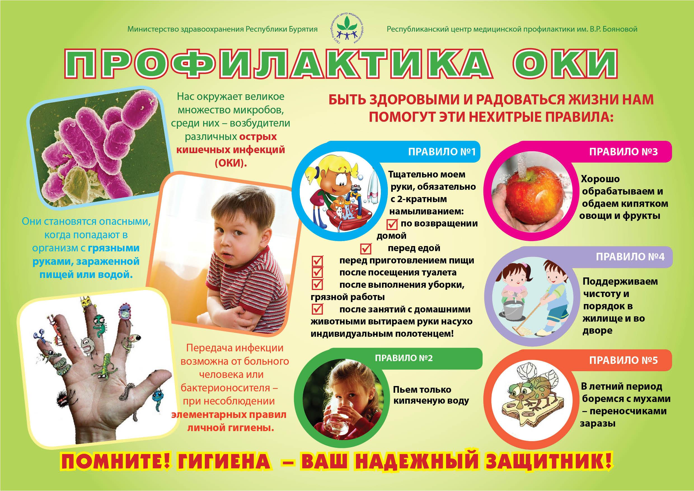 Норовирус: поступают тревожные сигналы   милосердие.ru
