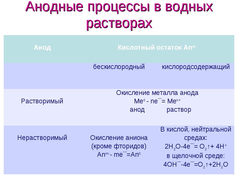Электролиз — википедия. что такое электролиз