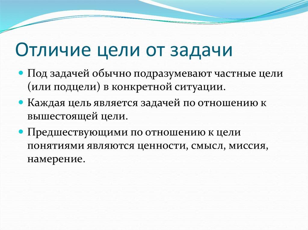 Задача — википедия с видео // wiki 2