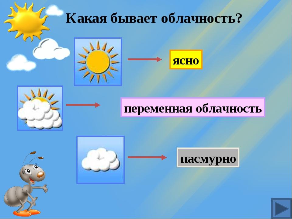 Погода что это? значение слова погода
