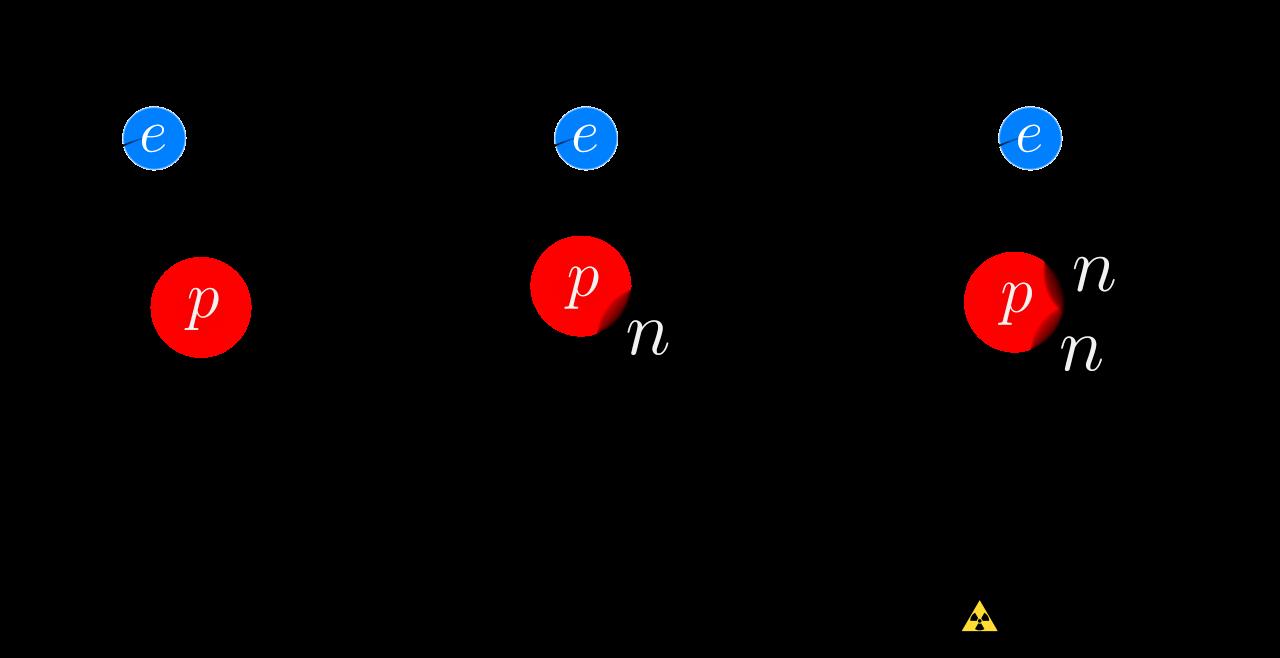 Стабильный нуклид - stable nuclide - qwe.wiki