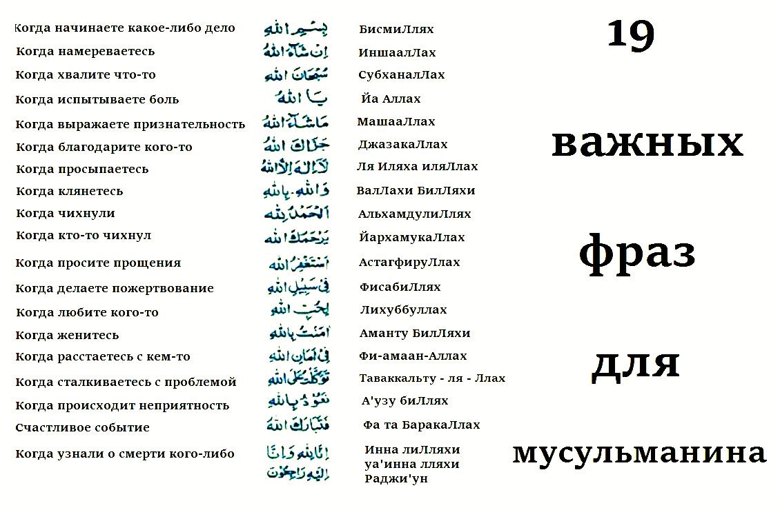 """""""ин ша аллах"""" - как переводится? арабский язык для начинающих"""