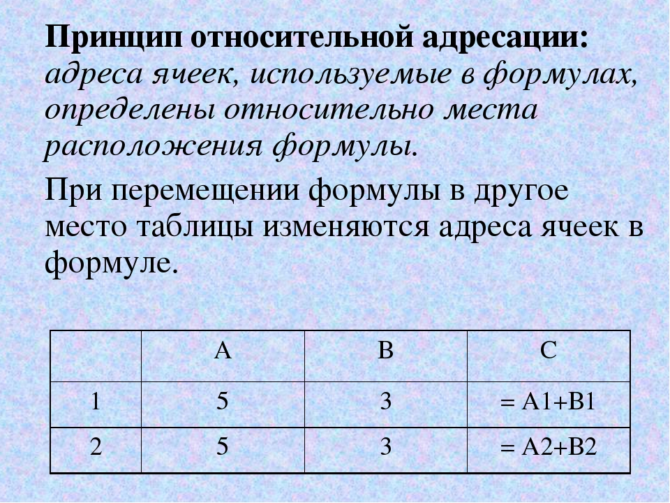 Что такое принцип относительной адресации? в каких ситуациях он проявляется?