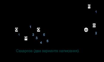 Сахароза, свойства, получение и применение | allbreakingnews.ru