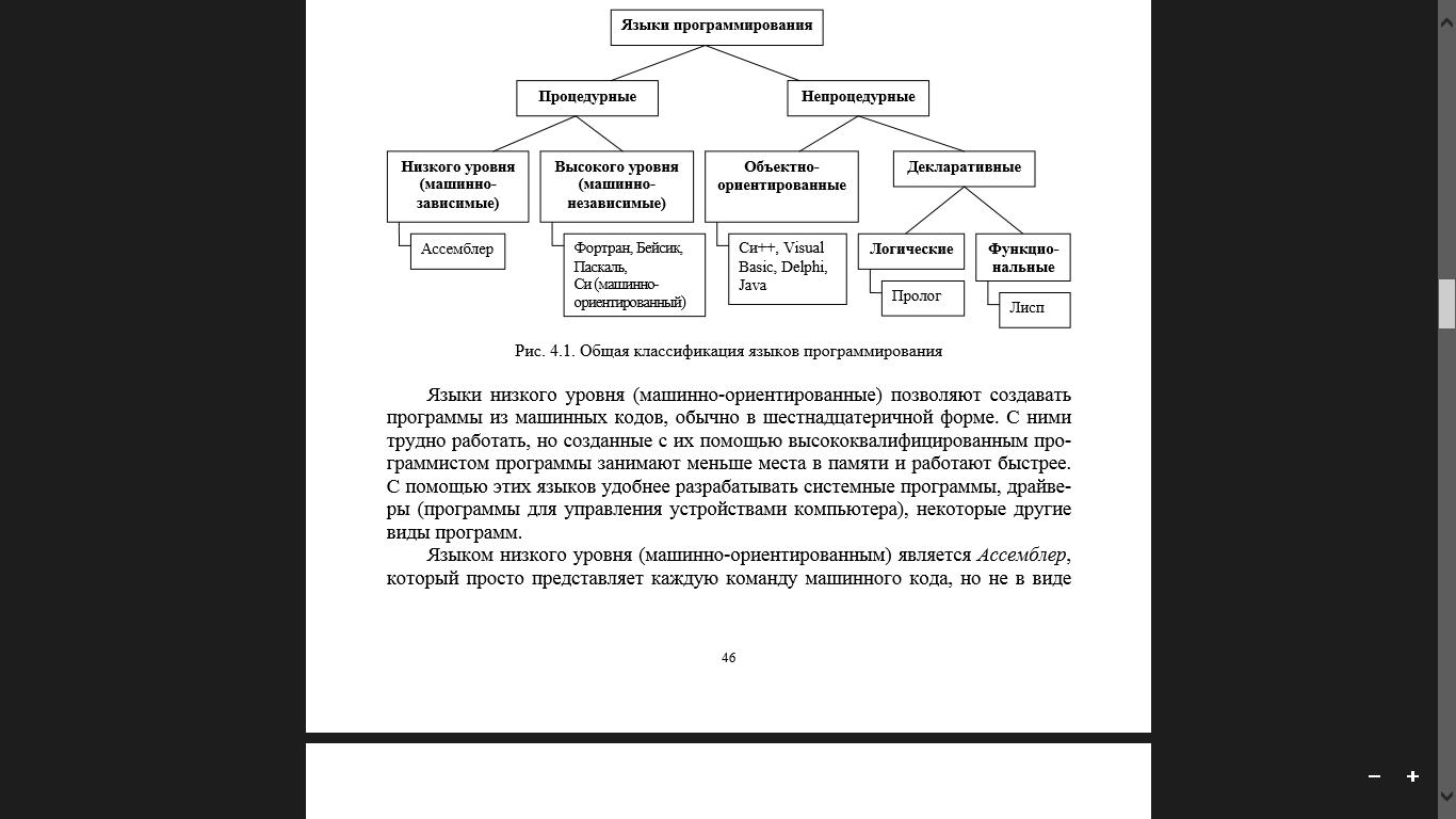 Транслятор языка программирования
