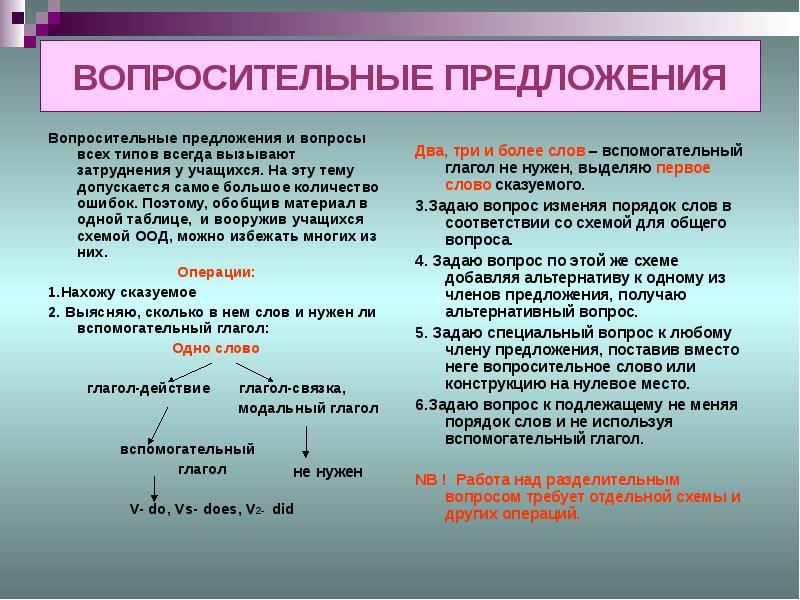 Виды предложения по цели высказывания / предложение / синтаксис и синтаксический разбор / справочник по русскому языку для начальной школы