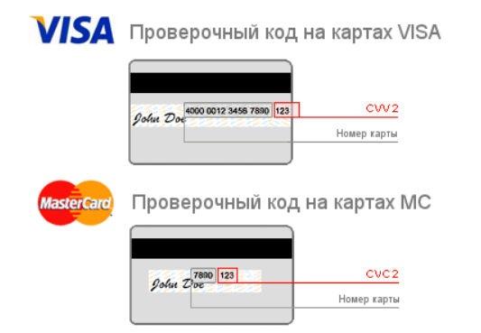 Зачем нужен cvv/cvc код на банковских картах? | викифарм