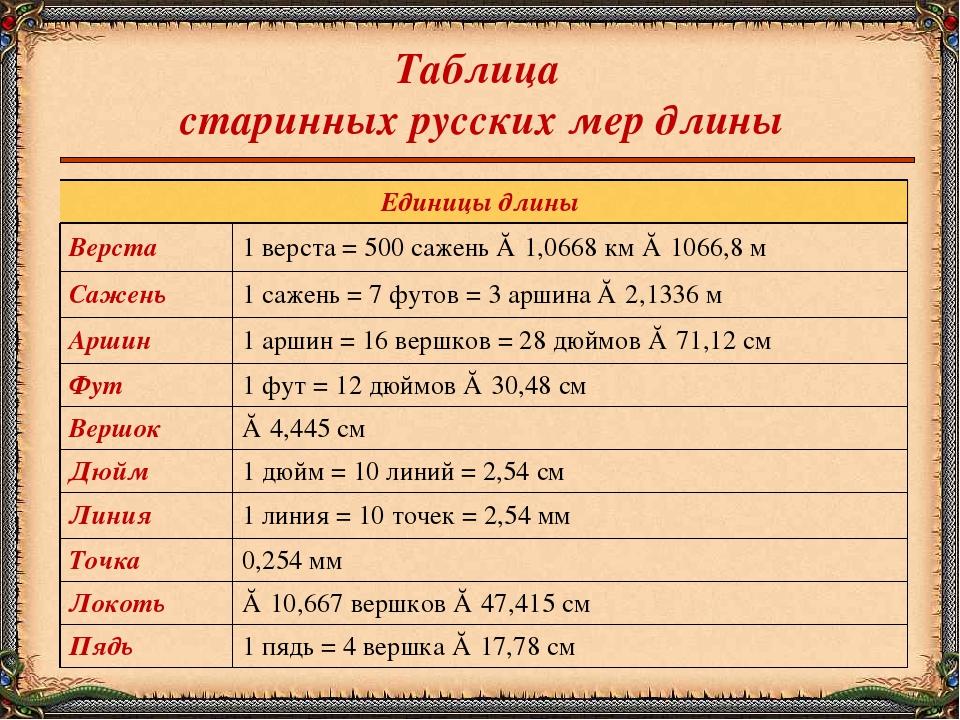 Десятина — википедия. что такое десятина