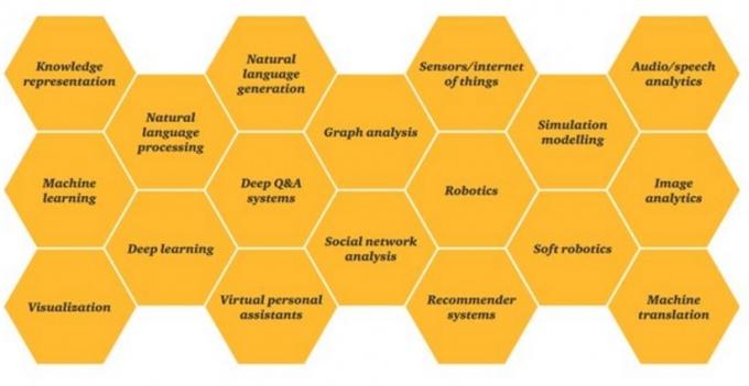 Цифровые технологии в образовании