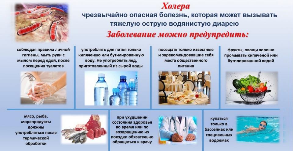Холера: причины, признаки и симптомы, лечение и профилактика
