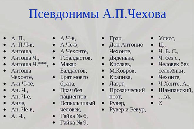 Псевдоним википедия