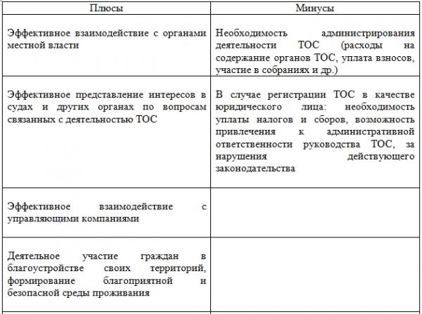 «точность поражения и огневая мощь»: на что способна новая российская система залпового огня «тосочка»
