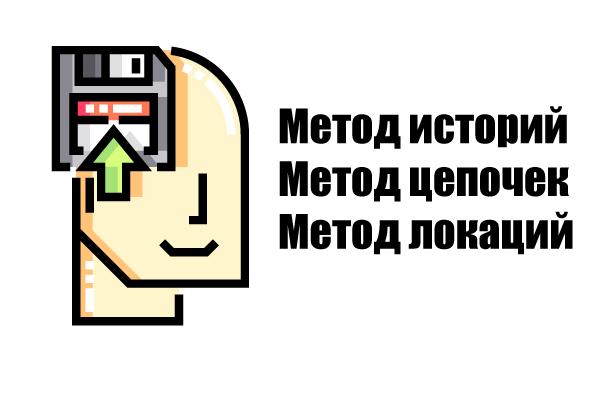 Мнемотехника интересный и простой способ развития памяти