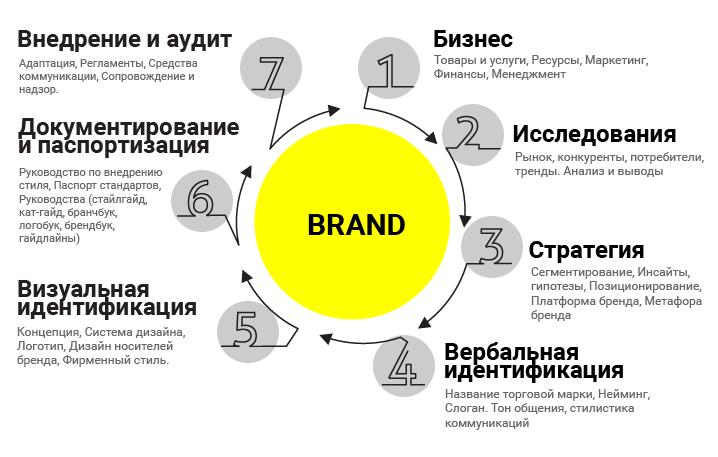 Компания или кампания - как правильно писать? рекламная кампания и компания друзей