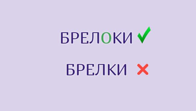 «экстремальный» или «экстримальный»?