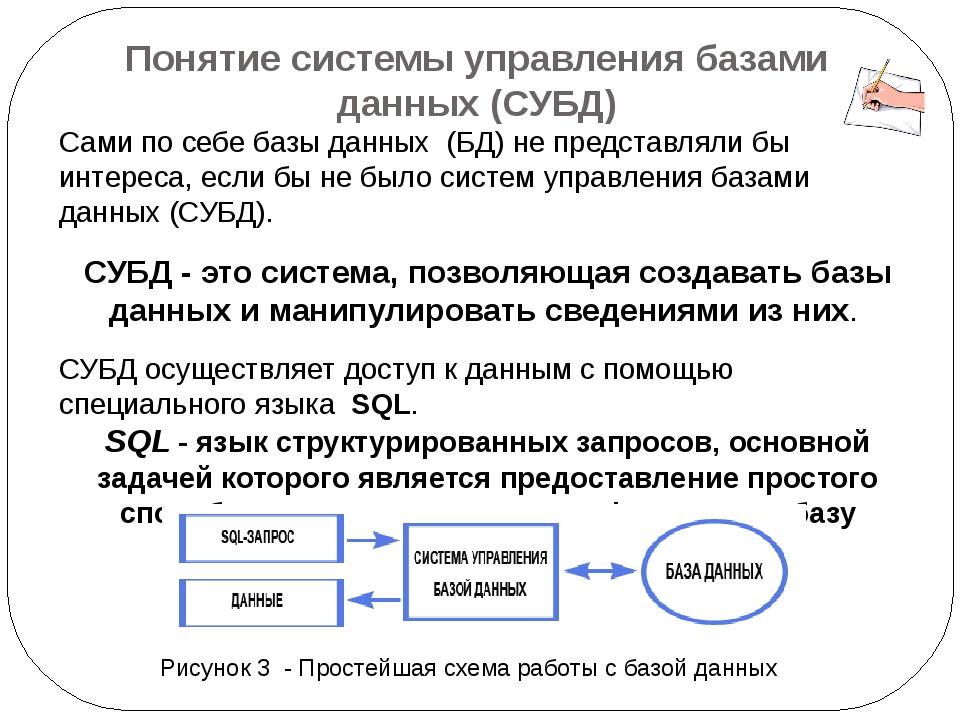 Определение субд. что такое система управления базами данных?