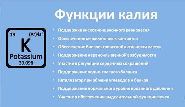 Калий (к) – роль в организме, применение, суточная потребность, источники