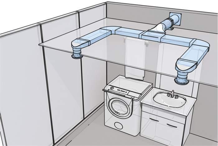 Анемостаты для вентиляции: характеристика, принцип работы и устройство