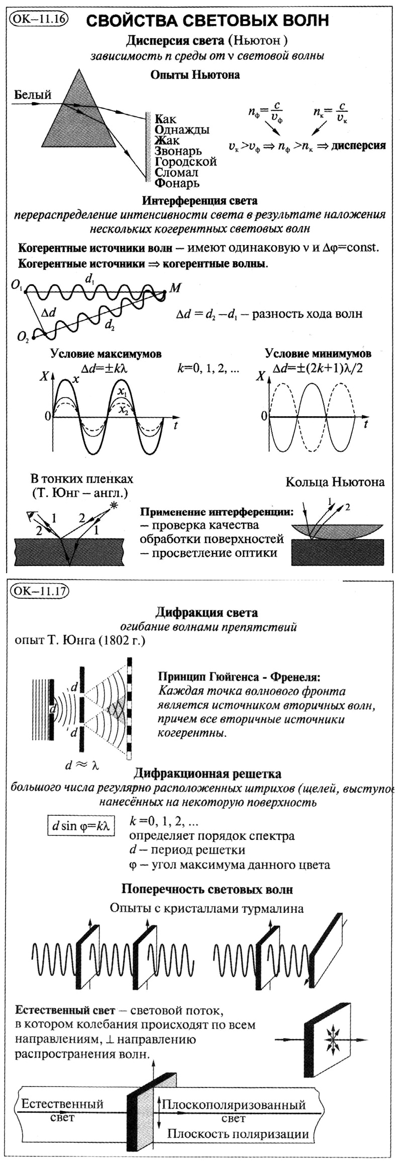 Стоячая волна - standing wave