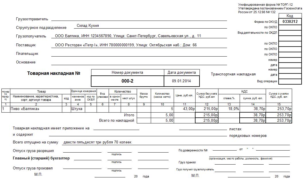 Что такое торг 12? образец заполнения :: businessman.ru