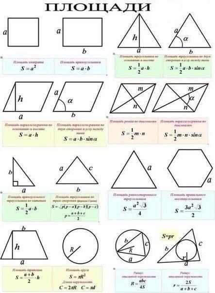 Площади геометрических фигур / math4school.ru