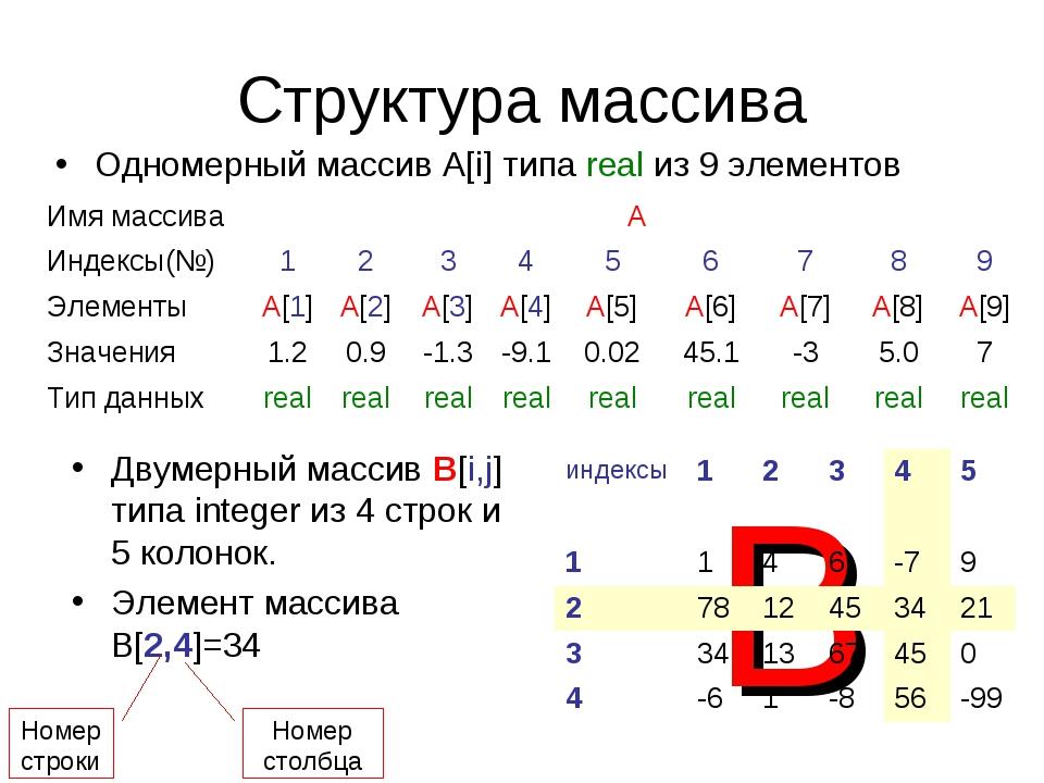 Изучаем c++. массивы и работа с ними