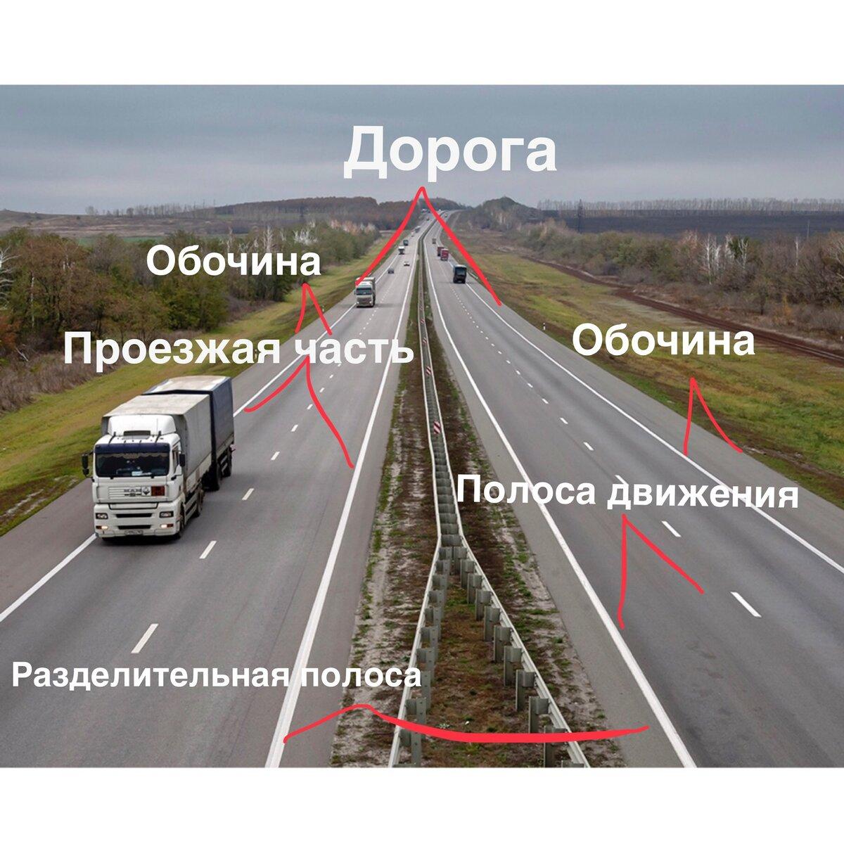 Является ли обочина частью дороги — carhack.ru
