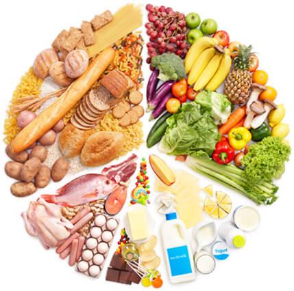 Элиминационная диета: преимущества методики, советы специалистов