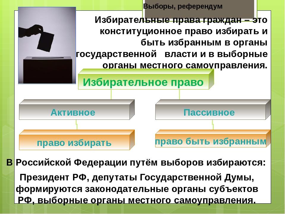 Объективное избирательное право