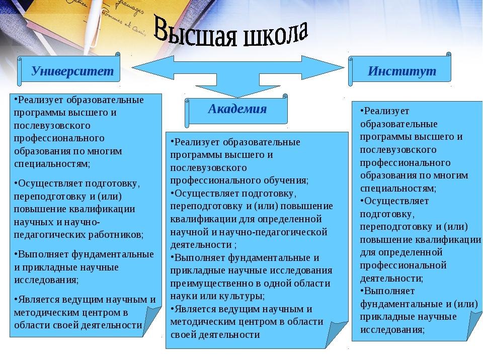 Чем отличается институт от университета? | университет синергия
