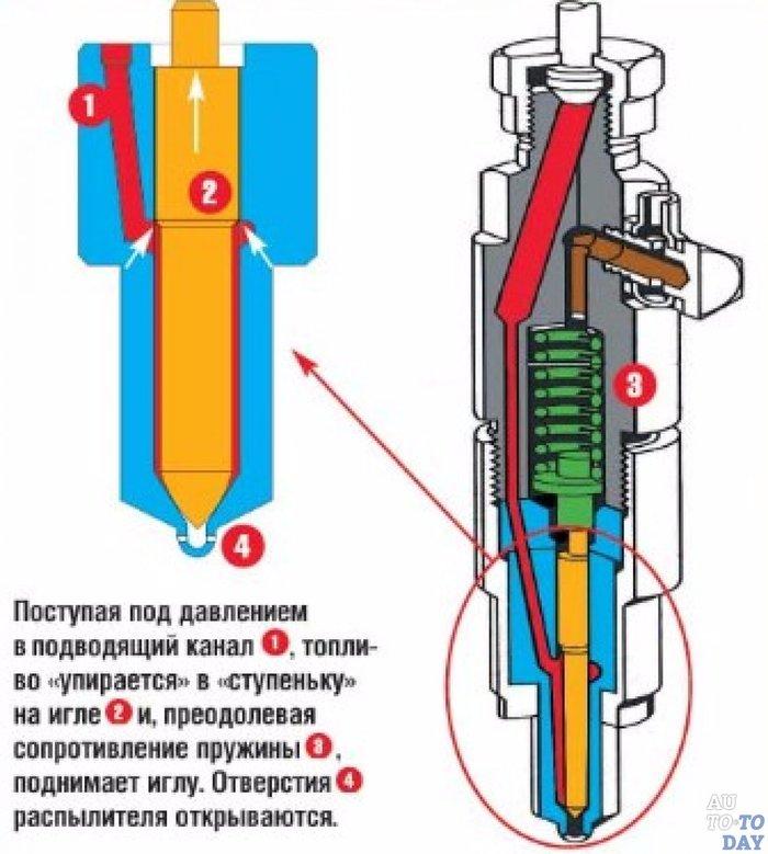 Инжектор extreme injector v3.7.3 скачать