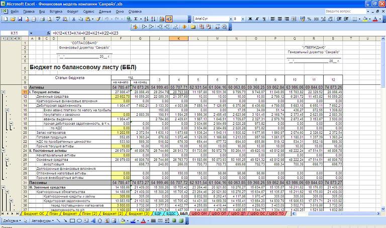 Планирование бддс, формирование бюджета о движении денежных средств