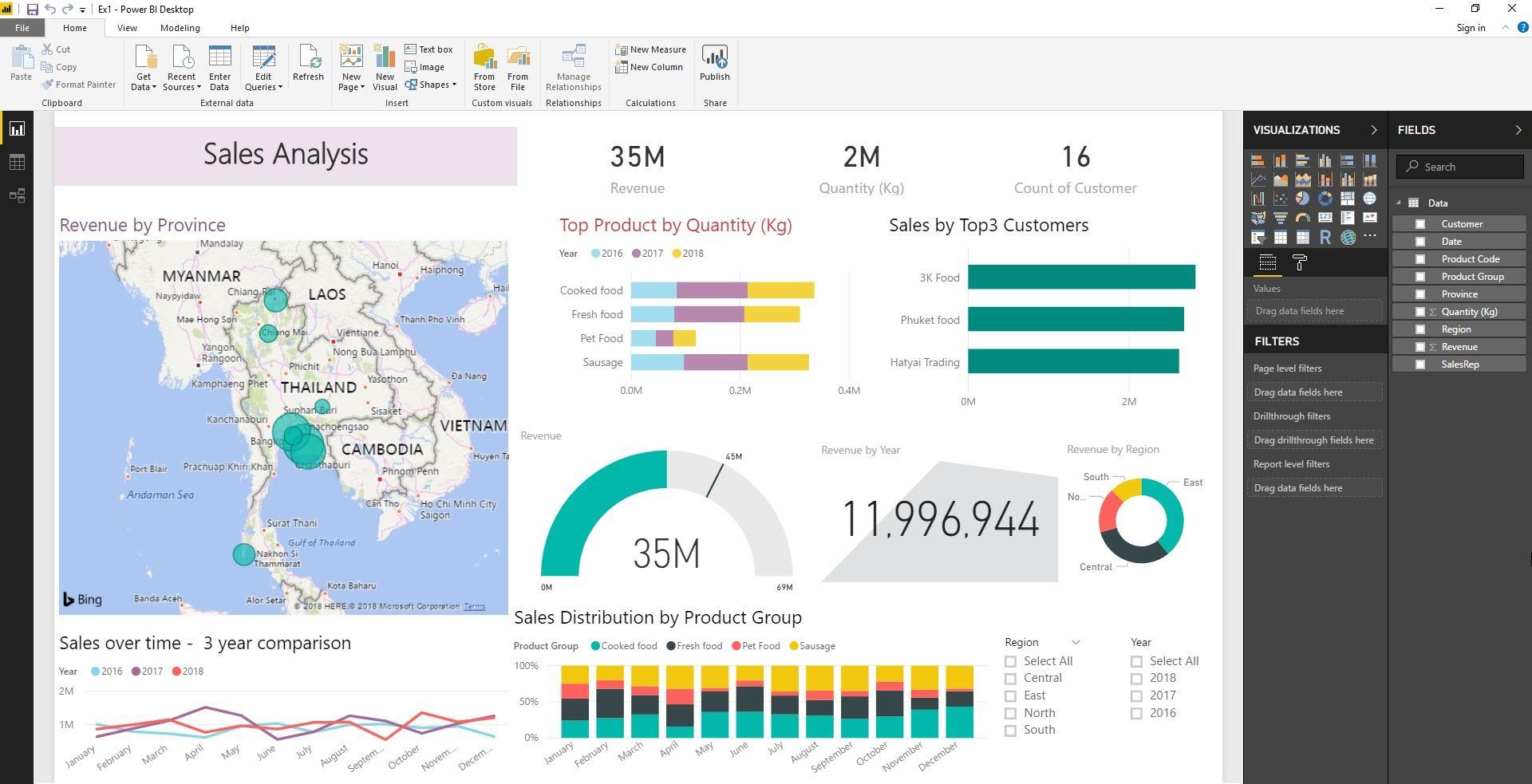 Мониторинг производительности отчетов в power bimonitor report performance in power bi