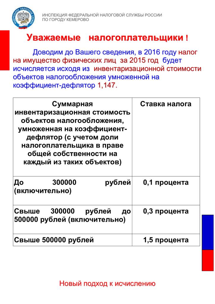 Налог на имущество физ лиц: подробно + расчет