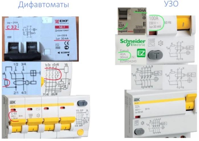 Типы дифференциальных автоматов
