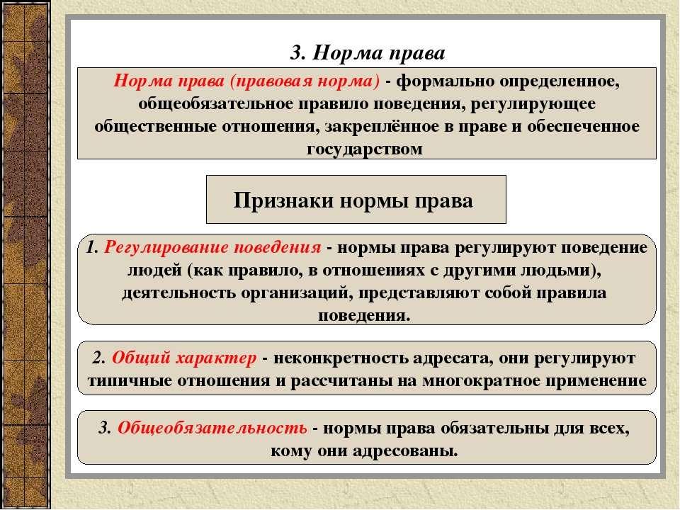 Норма права — википедия. что такое норма права