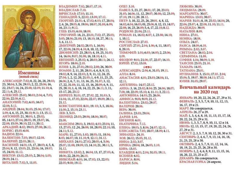 Календарь именин на 2020 год - именины по церковному православному календарю