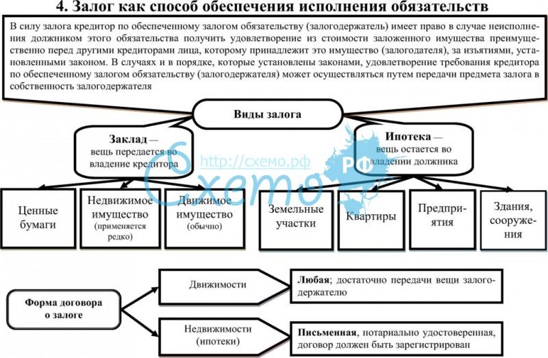 Понятие и виды неустойки. виды неустойки в гражданском праве :: businessman.ru