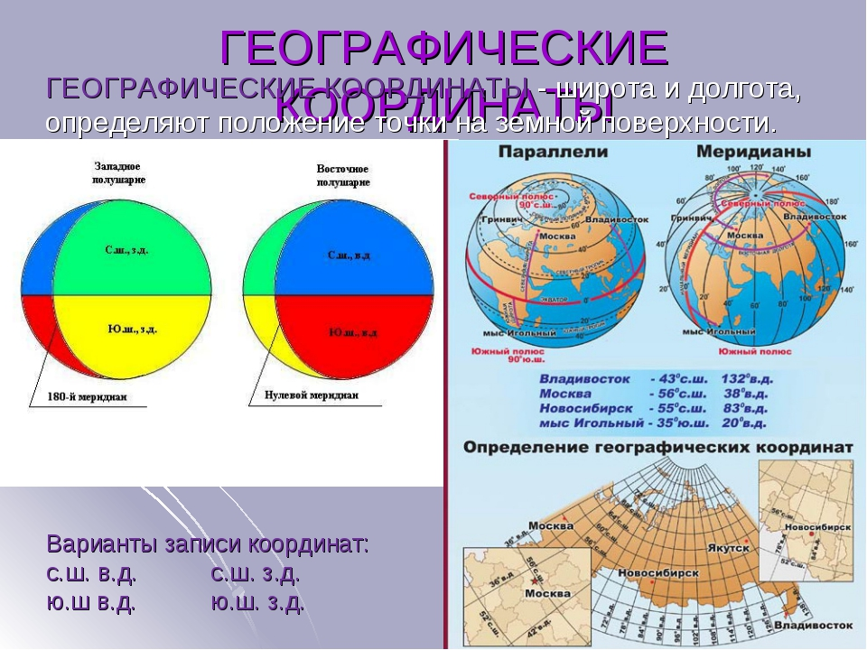 Географические координаты — википедия. что такое географические координаты