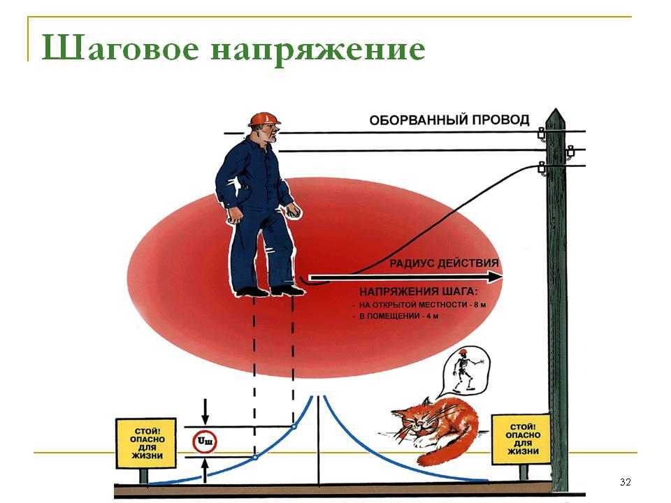 Шаговое напряжение это - всё о электрике