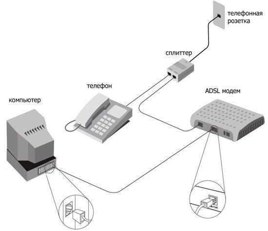 Gpon и xpon разница - знай свой компьютер